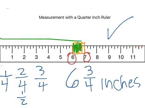 ruler diagram 5 8 inch on ruler images diagram writing sle ideas