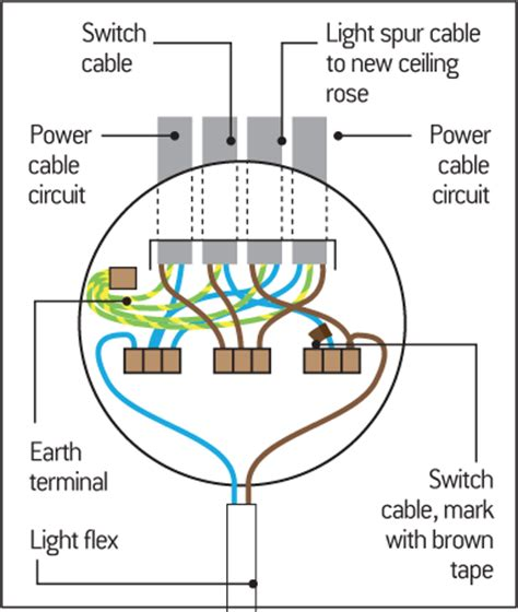 Wiring Ceiling Lights Diagram by Kitchen Light Wiring Diagram