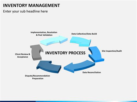 Inventory Powerpoint Presentation Template Inventory Management Powerpoint Template Sketchbubble