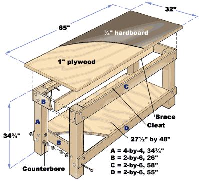 plans for a work bench step by step how to build a basic workbench