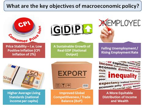 macroeconomic objectives and macro stability tutor2u