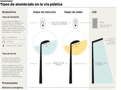 libro la iluminacin en la cambiar el alumbrado p 250 blico cuesta al menos 450 millones diario p 250 blico