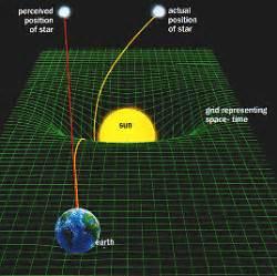 Light Bending by 187 Light Particle Or Wave Rock For Nerds Daze Of