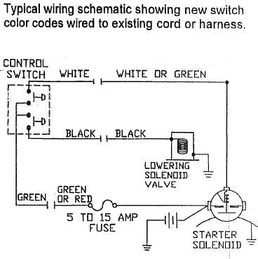 mbb lift wiring diagram efcaviation