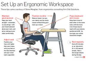 Minimum Computer Desk Dimensions Ergonomic Work Stations Looking To Be Healthy In The Office