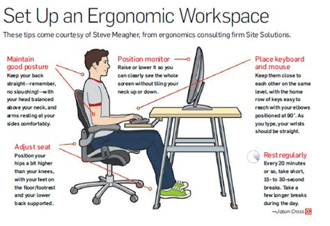 Ergonomic Computer Desk Setup Ergonomic Work Stations Looking To Be Healthy In The Office