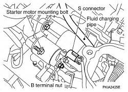 nissan frontier engine diagram nissan free engine image for user manual