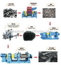 Automobile Tire Manufacturing Process Waste Tire Power Processing Machines View Waste Tyre