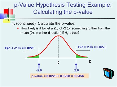 calculator z test statistic hypothesis