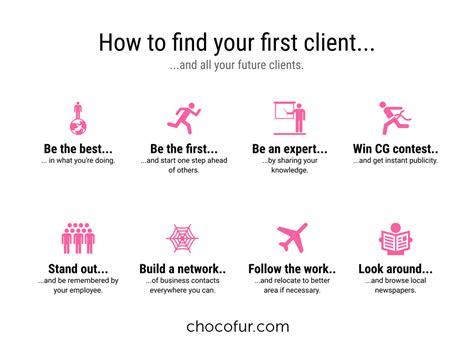 finding clients as a 3d artist using blender chocofur