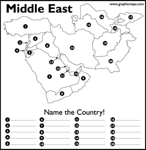middle east map questions can you name the countries of the arguable middle east