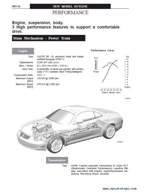 auto repair manual online 2003 lexus sc parking system lexus sc430 pdf manual