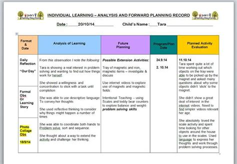 program template for eylf outcomes educators style