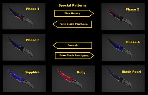 doppler csgo knife pattern steam community guide mrluigi s easy doppler knife