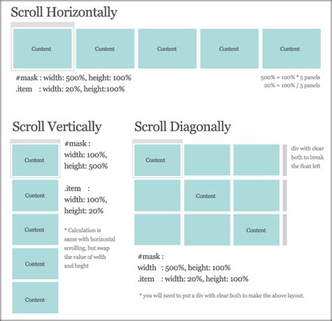 html div scrollable create a vertical horizontal and diagonal sliding content