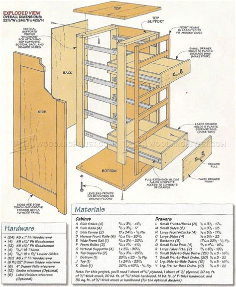 how to build a storage cabinet wood cottage style storage cabinet woodsmith plans pdf how to