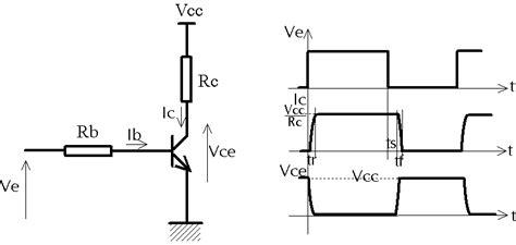 transistor mosfet commutation transistor fet en commutation 28 images electronique bases utilisations du transistor le