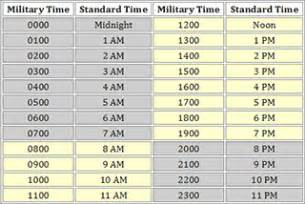 What Time Does Navy On - time conversion chart