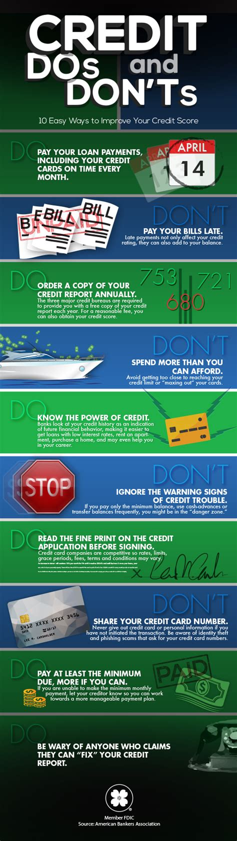 You Dont To A Credit Rating To Be Able To Borrow Funds by Credit Do S And Don Ts Infographic Central Bank