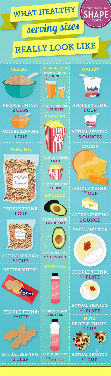 healthy fats serving size handy infographic to measure serving sizes of healthy