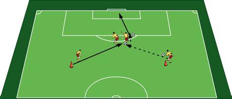 entranement au thme et exercices d entrainement de football tir au but