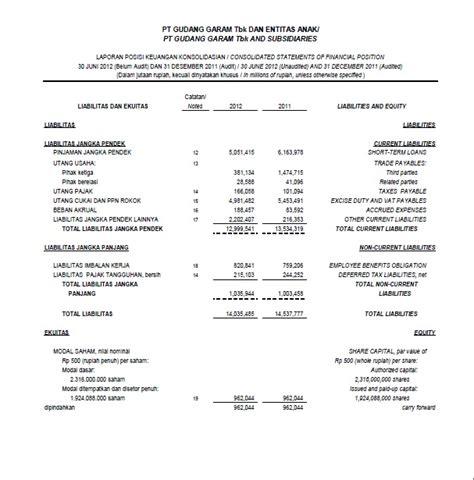 contoh format laporan keuangan tugas softskill 2 contoh laporan keuangan dan rasio