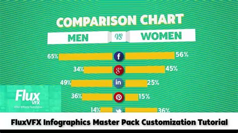 comparison infographic template infographics master pack after effects template comparison chart
