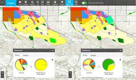 landscape layout gis geodesign concept and its solution platform for urban