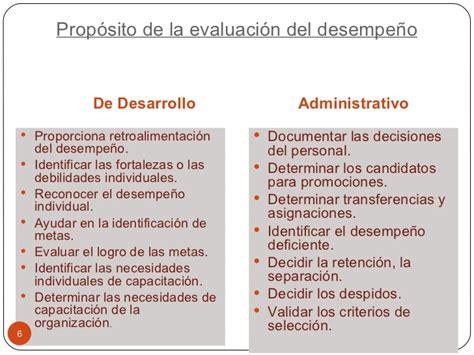 ineval consulta de la evaluacion docente consulta deresultados de la evaluacion del desempeo