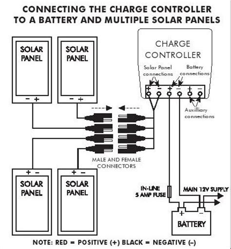 how to hook up solar panels to your house how to install solar panels