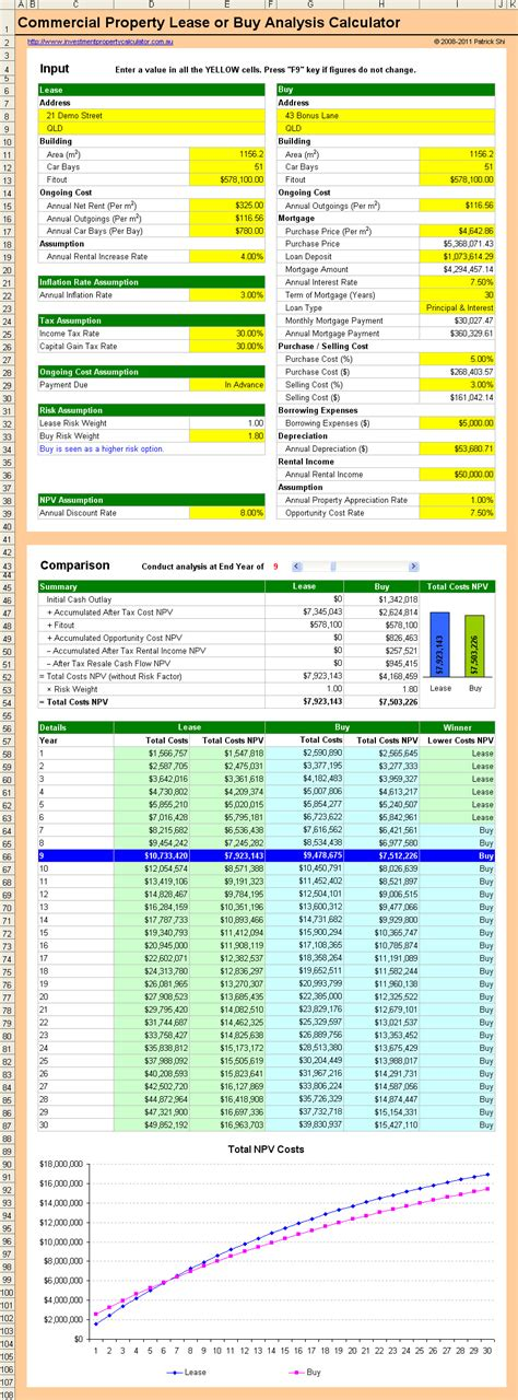Real Estate Flow Analysis Spreadsheet by Rental Property Flow Analysis Worksheet Spreadsheets