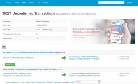 Bitcoin Unconfirmed Transaction | blockchain backlog crypto mining blog