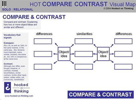 Compare And Contrast Table by Search Results For Compare Contrast Chart Exle