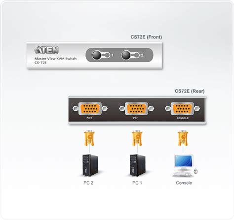 Aten Cs72e by Aten Cs72e Kvm превключвател 2x 1 Ps2 комел софт