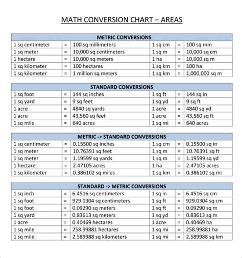 units of measurement conversion chart pdf meter conversion chart template business
