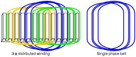 induction motor winding tesla polyphase induction motors electronics forums