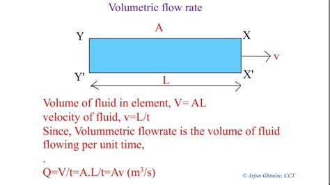 Velocity R3 0 mass and volumetric flow rate