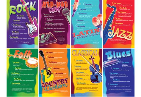 genre music music genres set of 8 posters with notes on each about