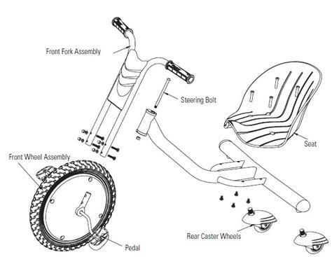 razor pr200 wiring diagram 28 images razor electric