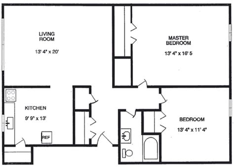 average square footage of a 1 bedroom apartment average square footage of a 3 bedroom apartment
