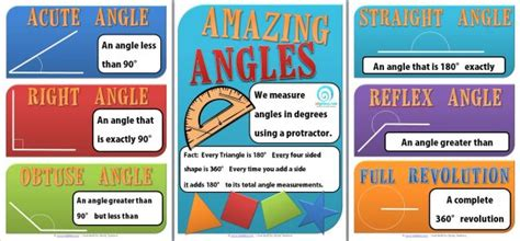 printable angles poster amazing angles free classroom posters edgalaxy cool