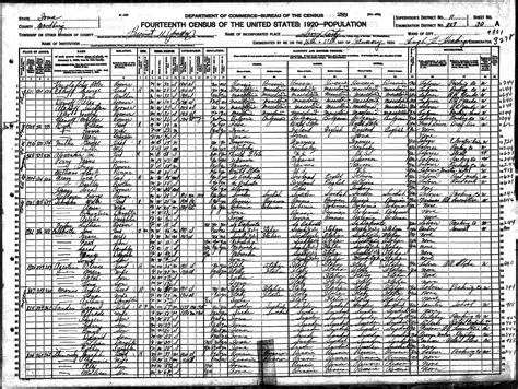 Us Census Search Macedonian Organisation Macedonians Noted By Country And Language In Us Census