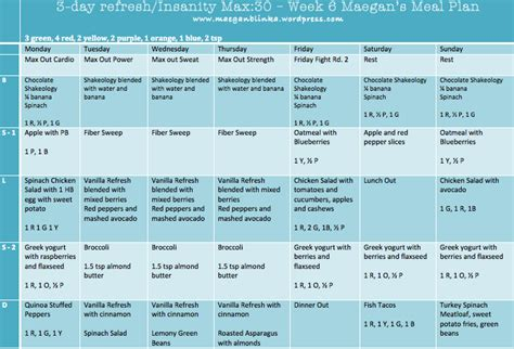beachbody 3 day refresh results official review insanity workout times per day eoua