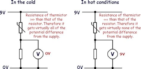 what does a thermal resistor do how does a thermal resistor work 28 images what s a resistor how an ldr light dependent
