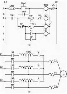 a hardwired relay circuit and b wiring diagram of a reduced voltage start motor automation
