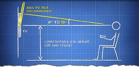 best height for tv in bedroom tv positioning vantage point