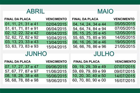 Calendario Ipva 2016 Rs Ipva Rs 2016 Consulta No Site Do Detran Rs Pelo