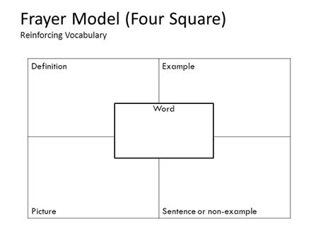 four square template 4 square vocabulary chart pictures to pin on