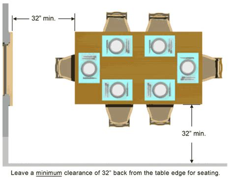 dining table design basics tablelegscom