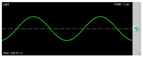 wave model of light wave speed activity